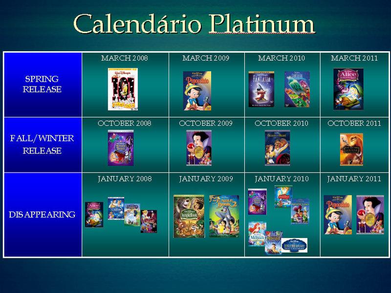 Disney vault schedule of release dates